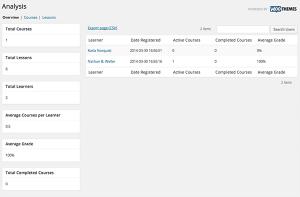sitio-web-de-capacitacion-y-evaluacion
